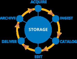 Shared_storage_diagram